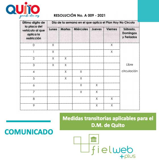 Medidas transitorias para Quito del 13 de febrero al 31 de marzo de 2021